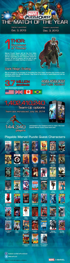 Marvel Puzzle Quest @ www.theactionpixel.com