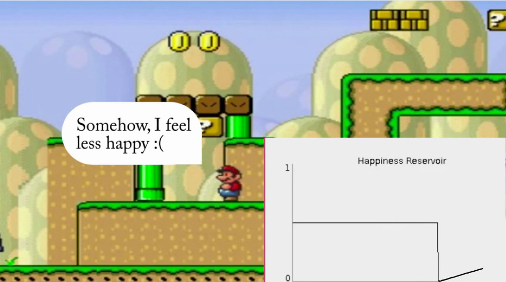 mario HapINESS ai. The action pixel. @theactionpixel