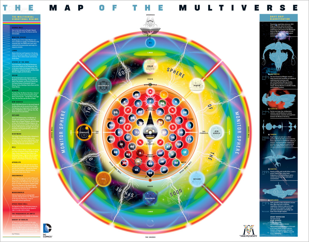 the map of multiverse Dc comics Convergence. the action pixel @theactionpixel