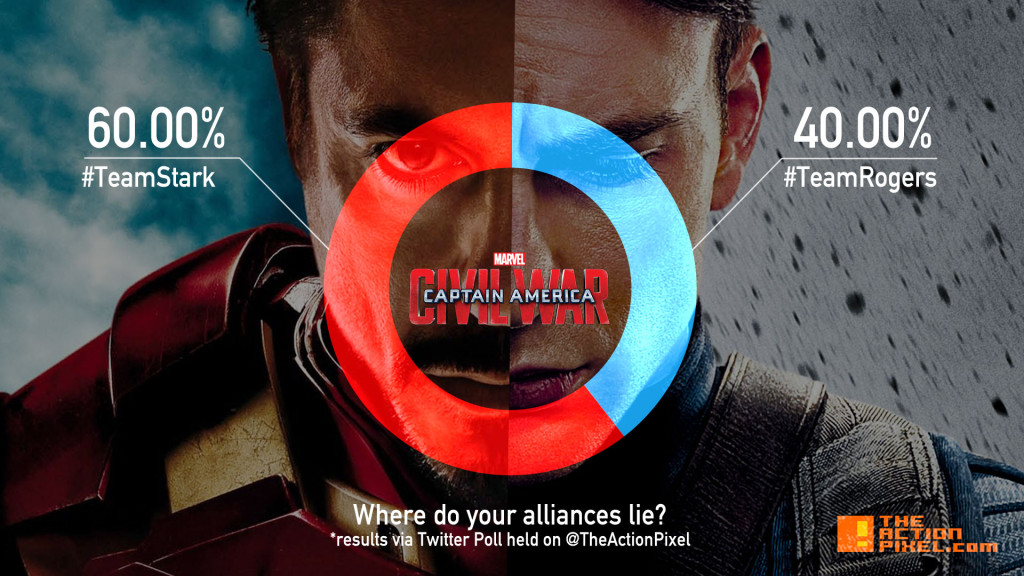 iron man captain america _twitter poll. marvel. the action pixel. @theactionpixel
