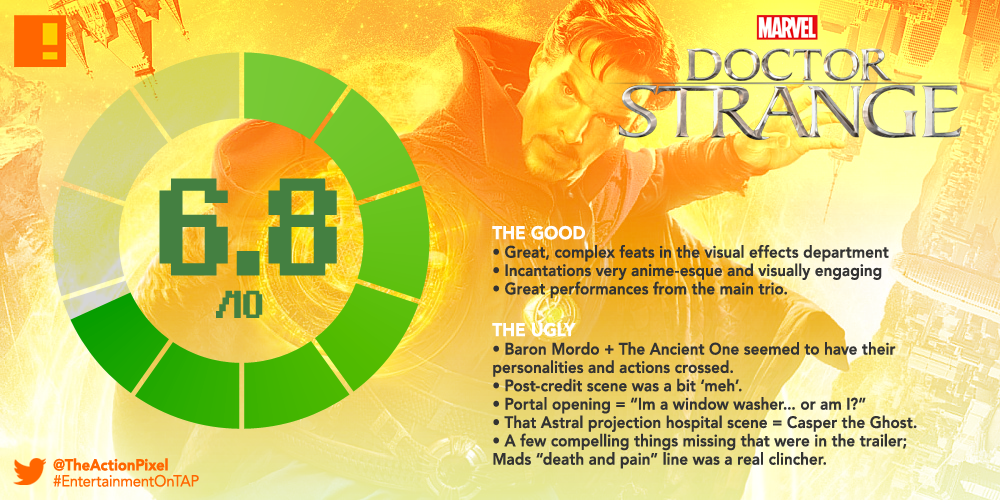 doctor strange,rating, tap reviews, review, marvel,