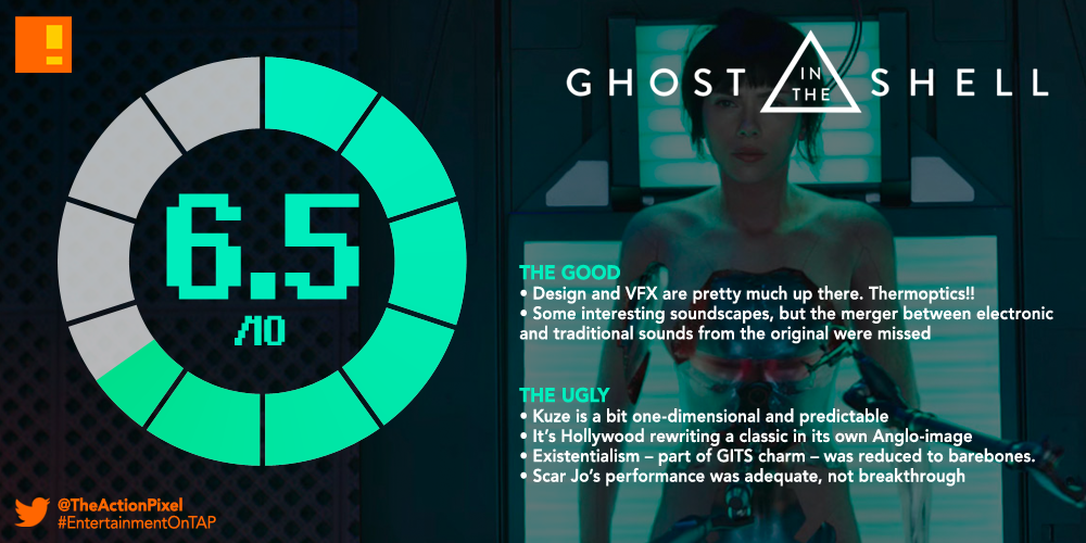 ghost in shell, NEW RATING, ghost in shell, scar-jo, scar jo, Scarlett Johansson, gits, paramount pictures, the action pixel,, entertainment on tap, tap reviews, film review,movie review,