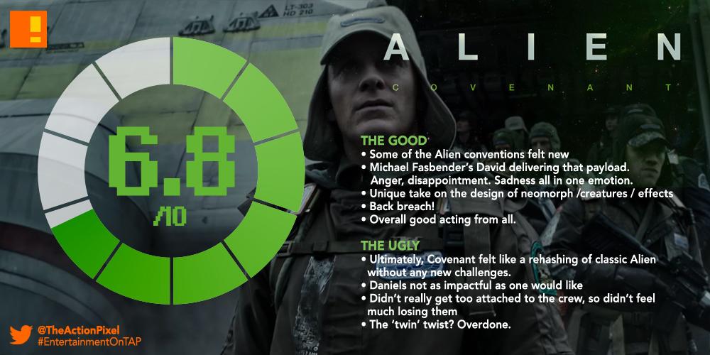 alien covenant, tap reviews, 20th century fox, the action pixel, entertainment on tap, ridley scott,movie review,film review