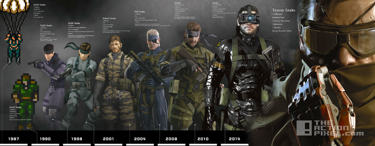 metal gear solid character history. konami. kojima . the action pixel. @theactionpixel