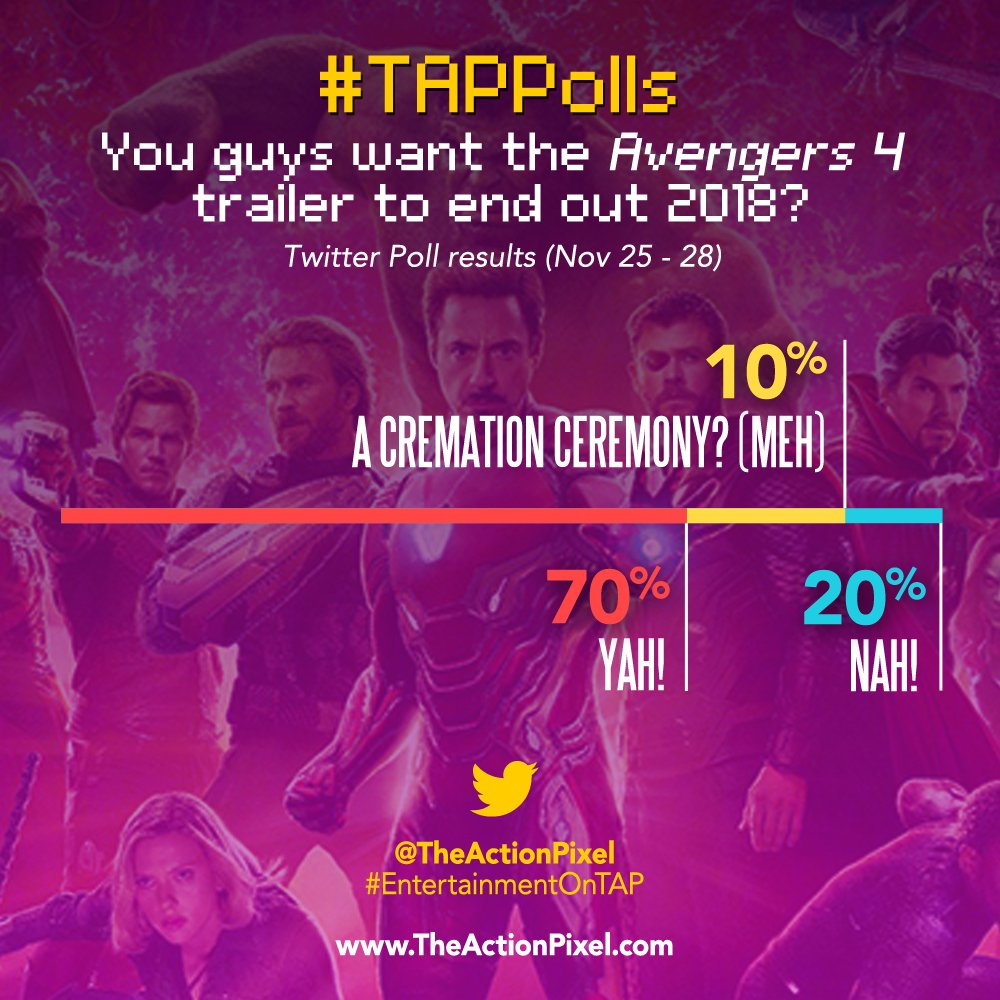 tappolls,avengers 4, the action pixel, entertainment on tap